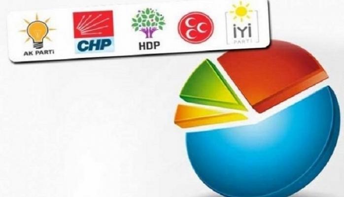 Dikkat çeken seçim anketi! 3 parti baraj altında kalabilir