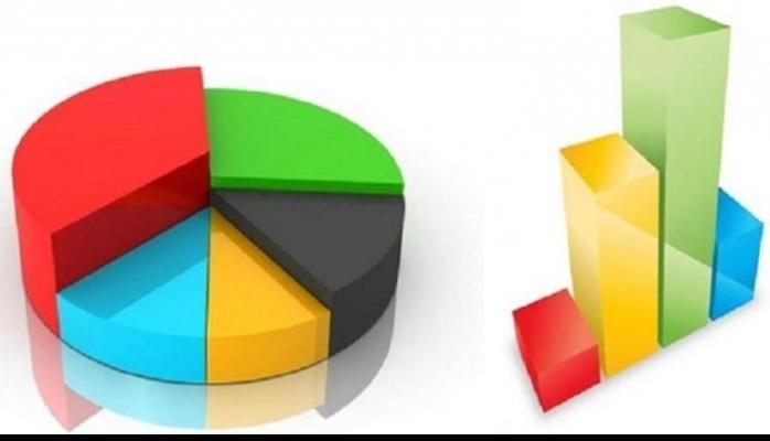 KONDA yeni anket sonuçlarını açıkladı!